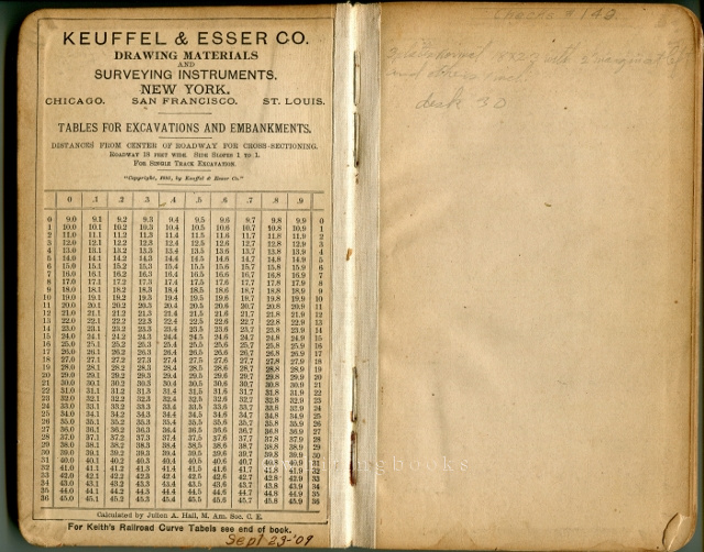 Image for 1909 Manuscript Field Notebook for an Ohio State University Student's Civil Engineering Land Surveying Class